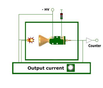 High voltage wide dynamic range measurements